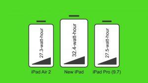 2017 ipad battery size glassgsm suceava